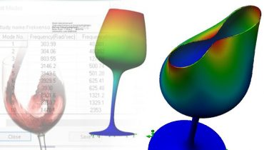 How high a frequency does it take to break a wine glass?